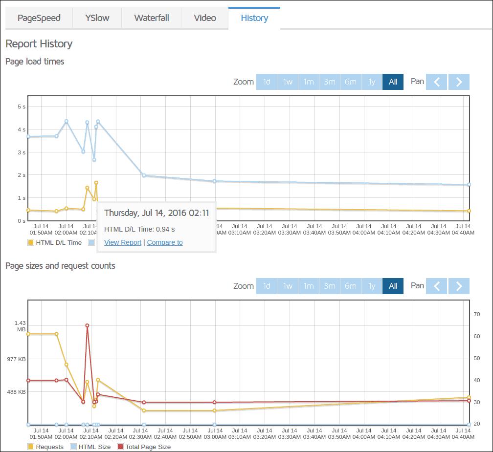 kursbootstrap-after-preload