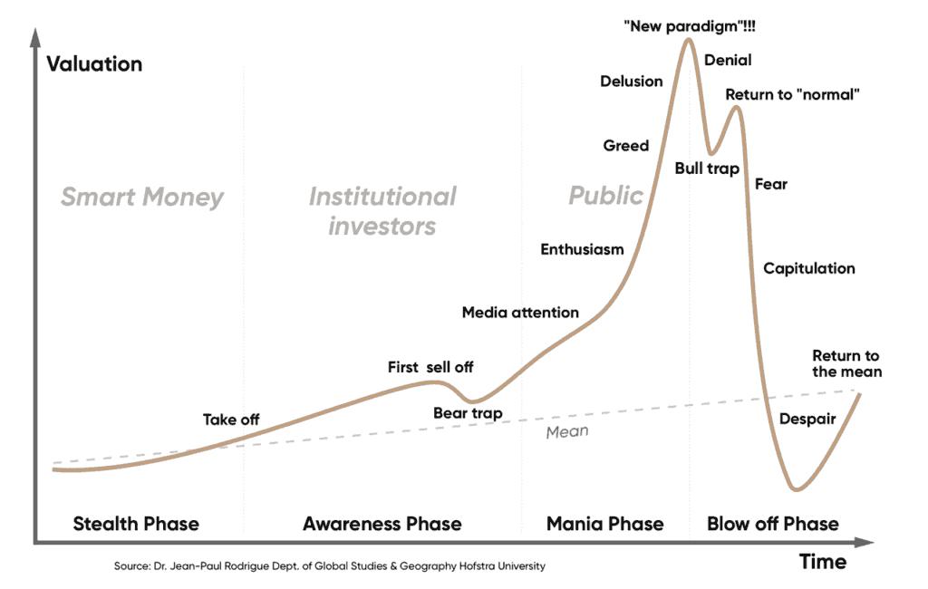 Co to jest i jak kupić Bitcoin 1